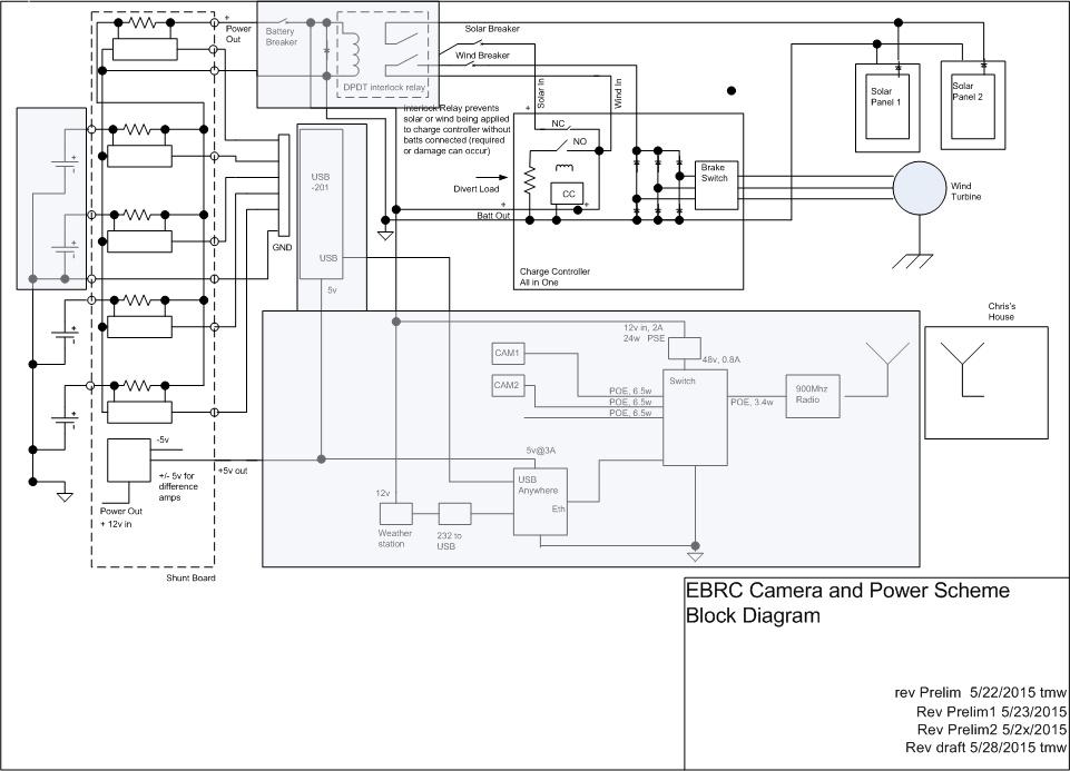 ebrc camera expansion