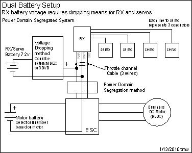 Dual Battery Setup